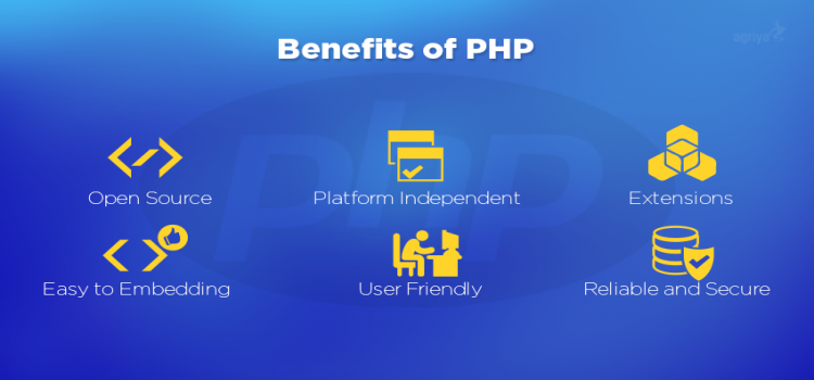 5 Reasons PHP is the Most Preferred Language