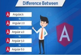 What is the difference between Angular 2, 4, 6, 8